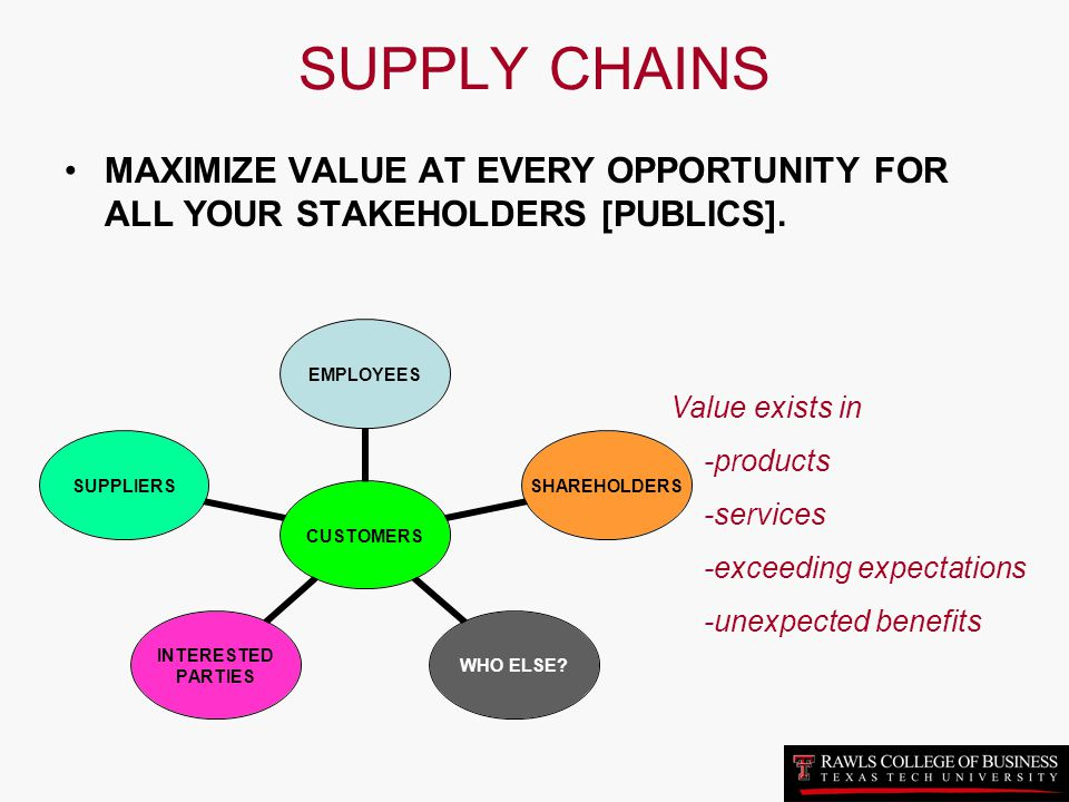 SUPPLY CHAINS MAXIMIZE VALUE AT EVERY OPPORTUNITY FOR ALL YOUR STAKEHOLDERS [PUBLICS]. Value exists in.